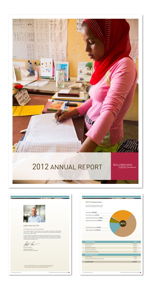 BMGF Annual Report 2013